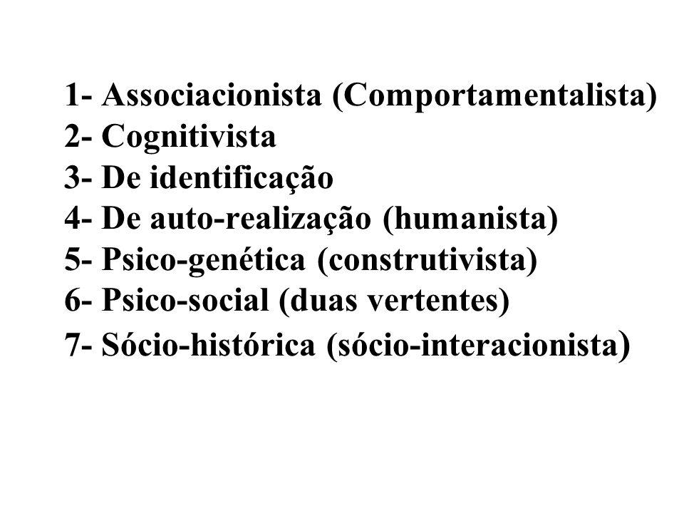 1- Associacionista (Comportamentalista) 2- Cognitivista 3- De identificação 4- De auto-realização (humanista) 5- Psico-genética (construtivista) 6- Ps