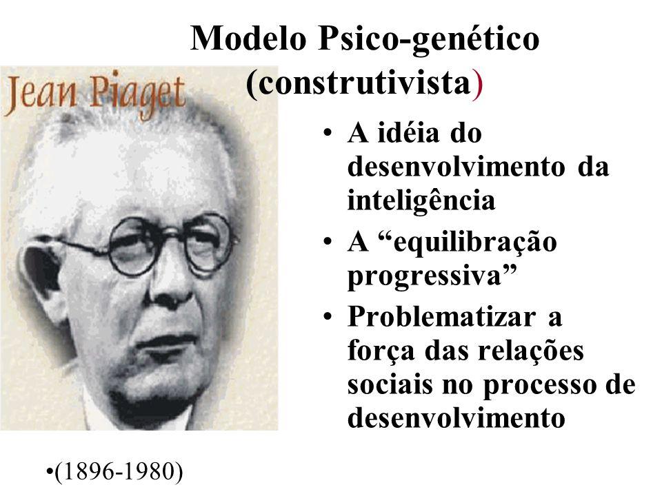 Modelo Psico-genético (construtivista) A idéia do desenvolvimento da inteligência A equilibração progressiva Problematizar a força das relações sociai