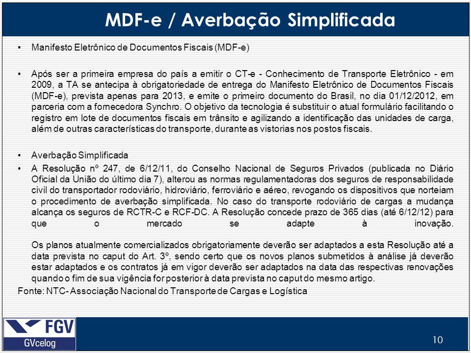10 MDF-e / Averbação Simplificada Manifesto Eletrônico de Documentos Fiscais (MDF-e) Após ser a primeira empresa do país a emitir o CT-e - Conheciment