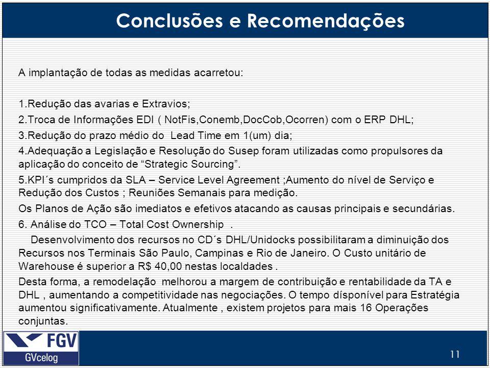 11 Conclusões e Recomendações A implantação de todas as medidas acarretou: 1.Redução das avarias e Extravios; 2.Troca de Informações EDI ( NotFis,Cone