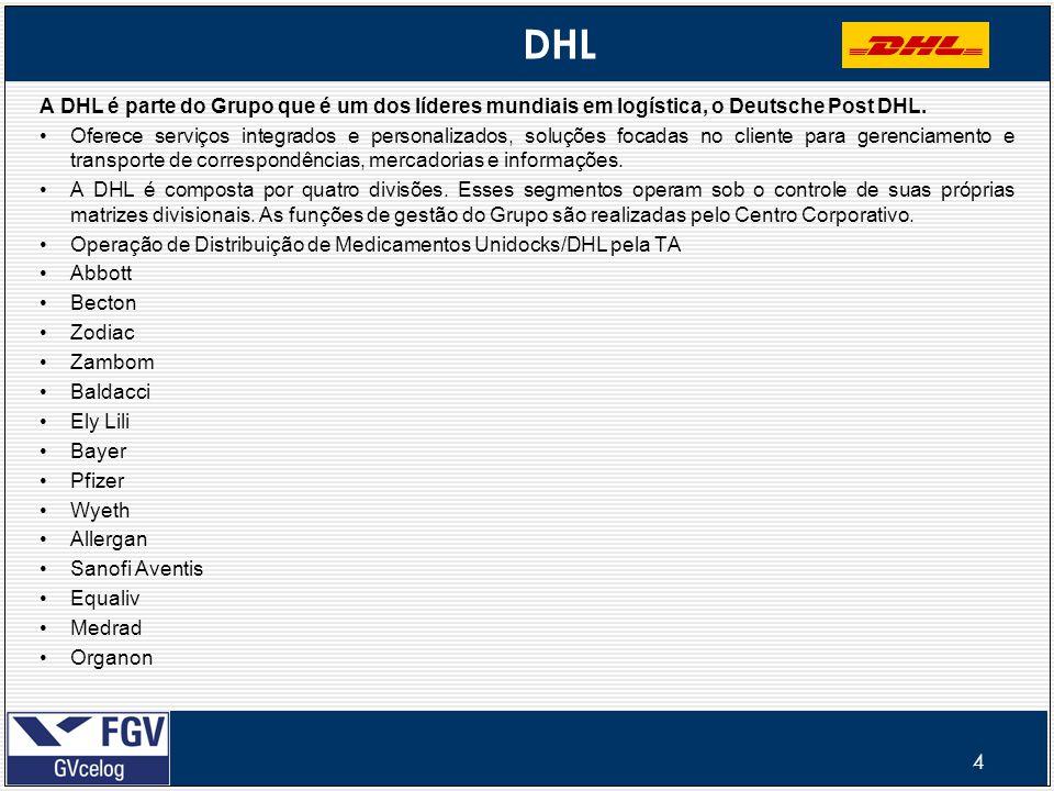 4 DHL A DHL é parte do Grupo que é um dos líderes mundiais em logística, o Deutsche Post DHL. Oferece serviços integrados e personalizados, soluções f