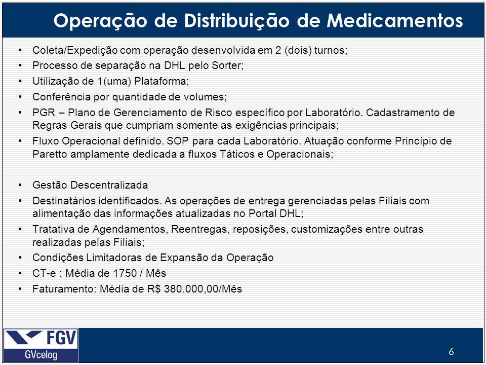6 Operação de Distribuição de Medicamentos Coleta/Expedição com operação desenvolvida em 2 (dois) turnos; Processo de separação na DHL pelo Sorter; Ut