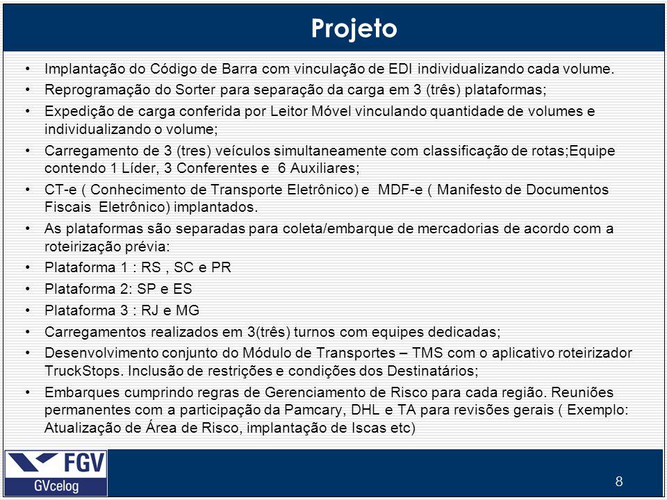 8 Projeto Implantação do Código de Barra com vinculação de EDI individualizando cada volume. Reprogramação do Sorter para separação da carga em 3 (trê