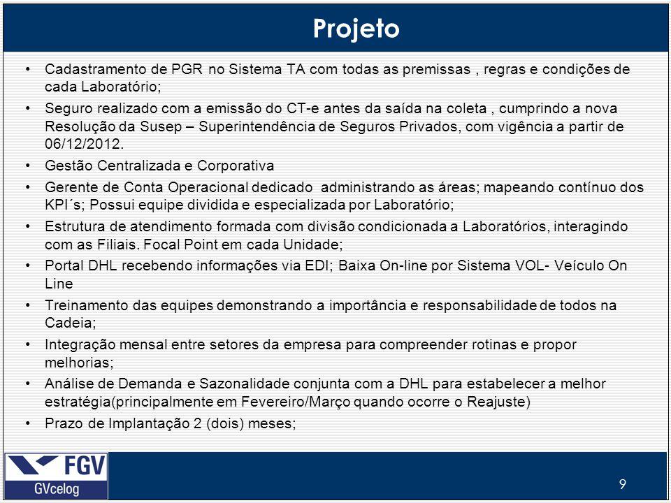 9 Projeto Cadastramento de PGR no Sistema TA com todas as premissas, regras e condições de cada Laboratório; Seguro realizado com a emissão do CT-e an