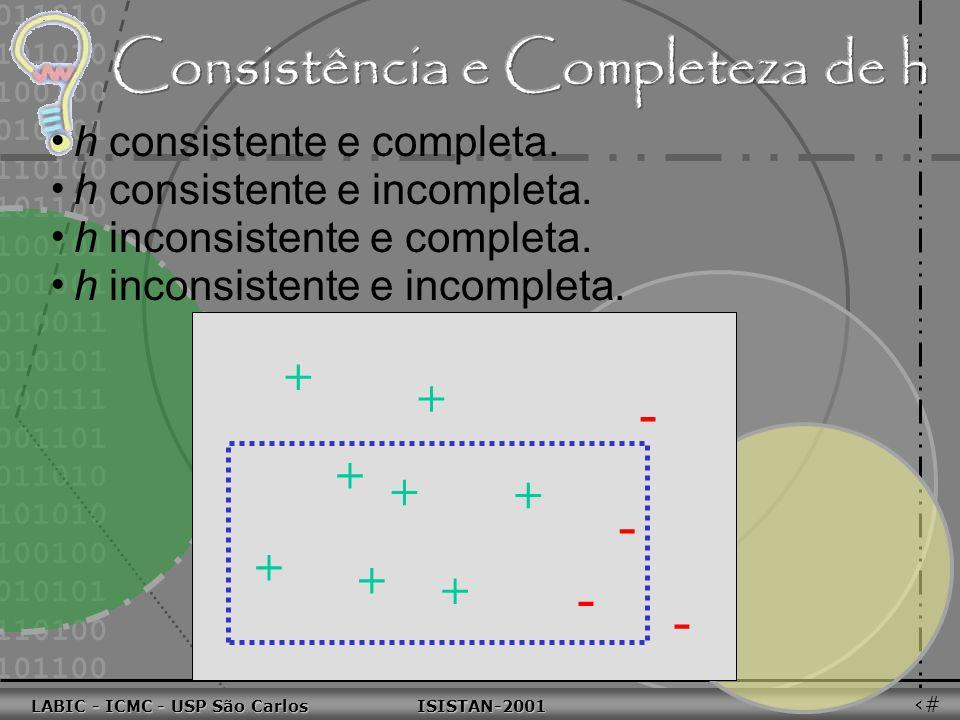 011010 101010 100100 010101 110100 101100 100101 001001 010011 010101 100111 001101 011010 101010 100100 010101 110100 101100 LABIC - ICMC - USP São Carlos ISISTAN-2001 LABIC - ICMC - USP São Carlos ISISTAN-2001 58 cobre( H, ) = {e + | cobre( H,e) = true} (instância positiva) cobre( H, ) = {e - | cobre( H,e) = false} (instância negativa)