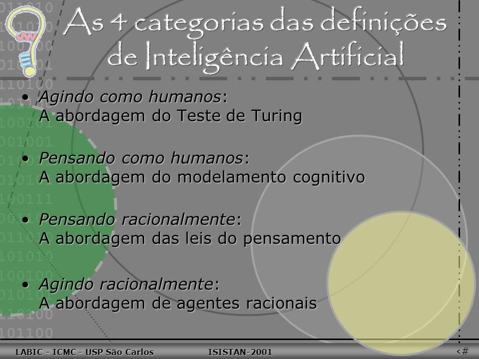 011010 101010 100100 010101 110100 101100 100101 001001 010011 010101 100111 001101 011010 101010 100100 010101 110100 101100 LABIC - ICMC - USP São Carlos ISISTAN-2001 LABIC - ICMC - USP São Carlos ISISTAN-2001 88 Todo algoritmo indutivo tem um biasTodo algoritmo indutivo tem um bias Desempenho de um algoritmo varia com o domínioDesempenho de um algoritmo varia com o domínio Análise Experimental é FundamentalAnálise Experimental é Fundamental