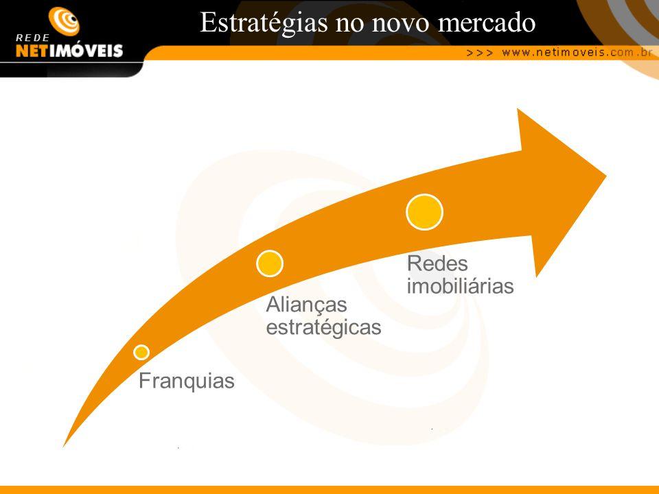 Estratégias no novo mercado R E D E