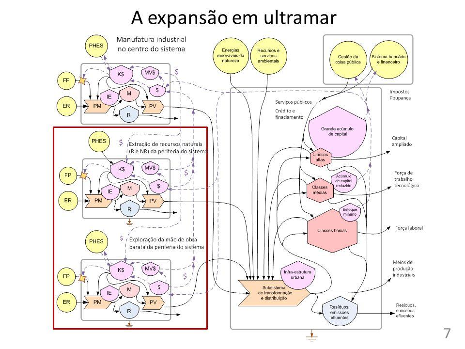 A expansão em ultramar 7