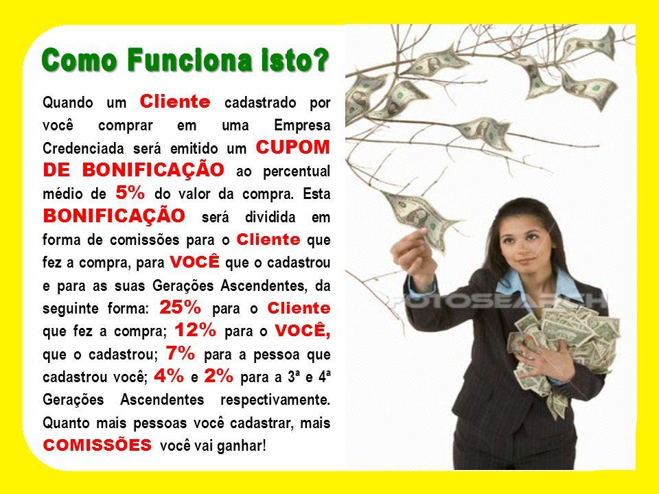 Quando um Cliente cadastrado por você comprar em uma Empresa Credenciada será emitido um CUPOM DE BONIFICAÇÃO ao percentual médio de 5% do valor da co