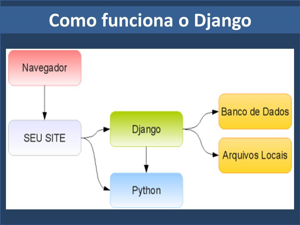 Como funciona o Django
