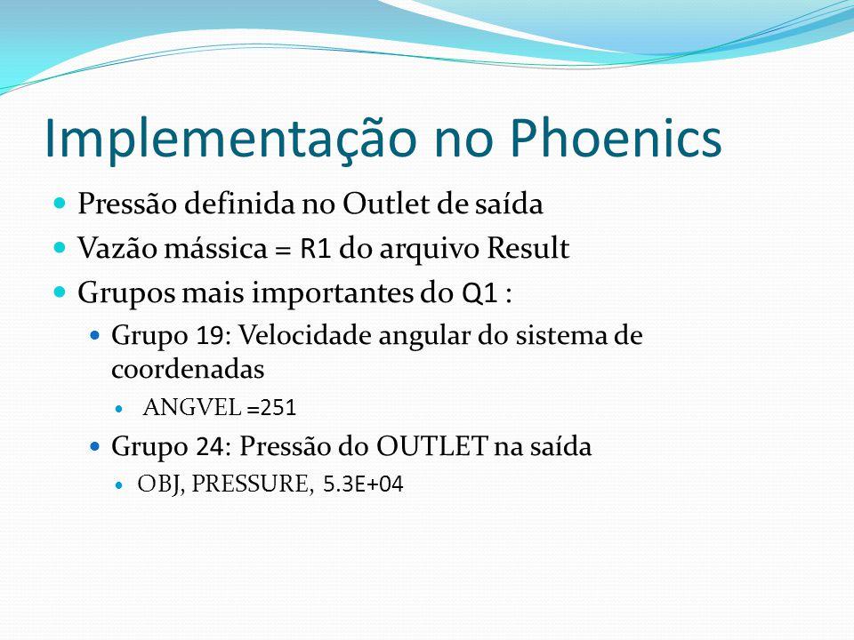 Implementação no Phoenics Pressão definida no Outlet de saída Vazão mássica = R1 do arquivo Result Grupos mais importantes do Q1 : Grupo 19: Velocidad