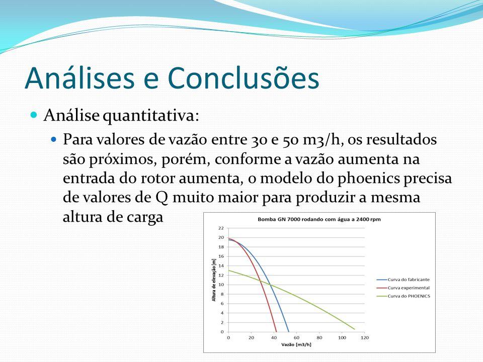 Análises e Conclusões Análise quantitativa: Para valores de vazão entre 30 e 50 m3/h, os resultados são próximos, porém, conforme a vazão aumenta na e