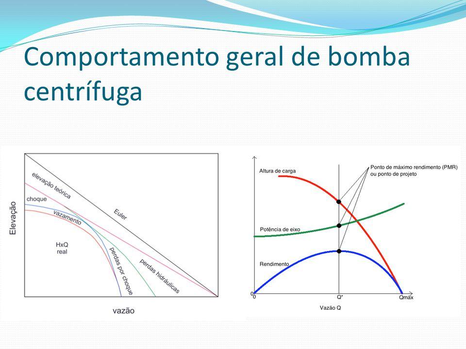 Comportamento geral de bomba centrífuga