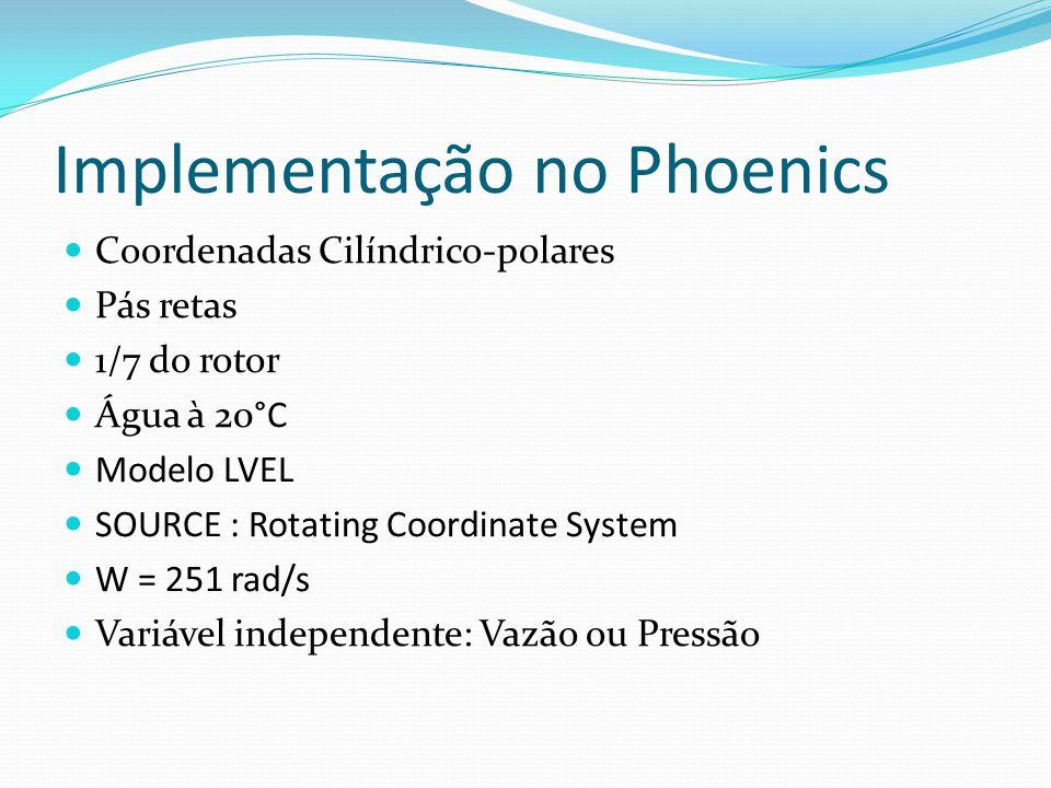Implementação no Phoenics Coordenadas Cilíndrico-polares Pás retas 1/7 do rotor Água à 20°C Modelo LVEL SOURCE : Rotating Coordinate System W = 251 ra