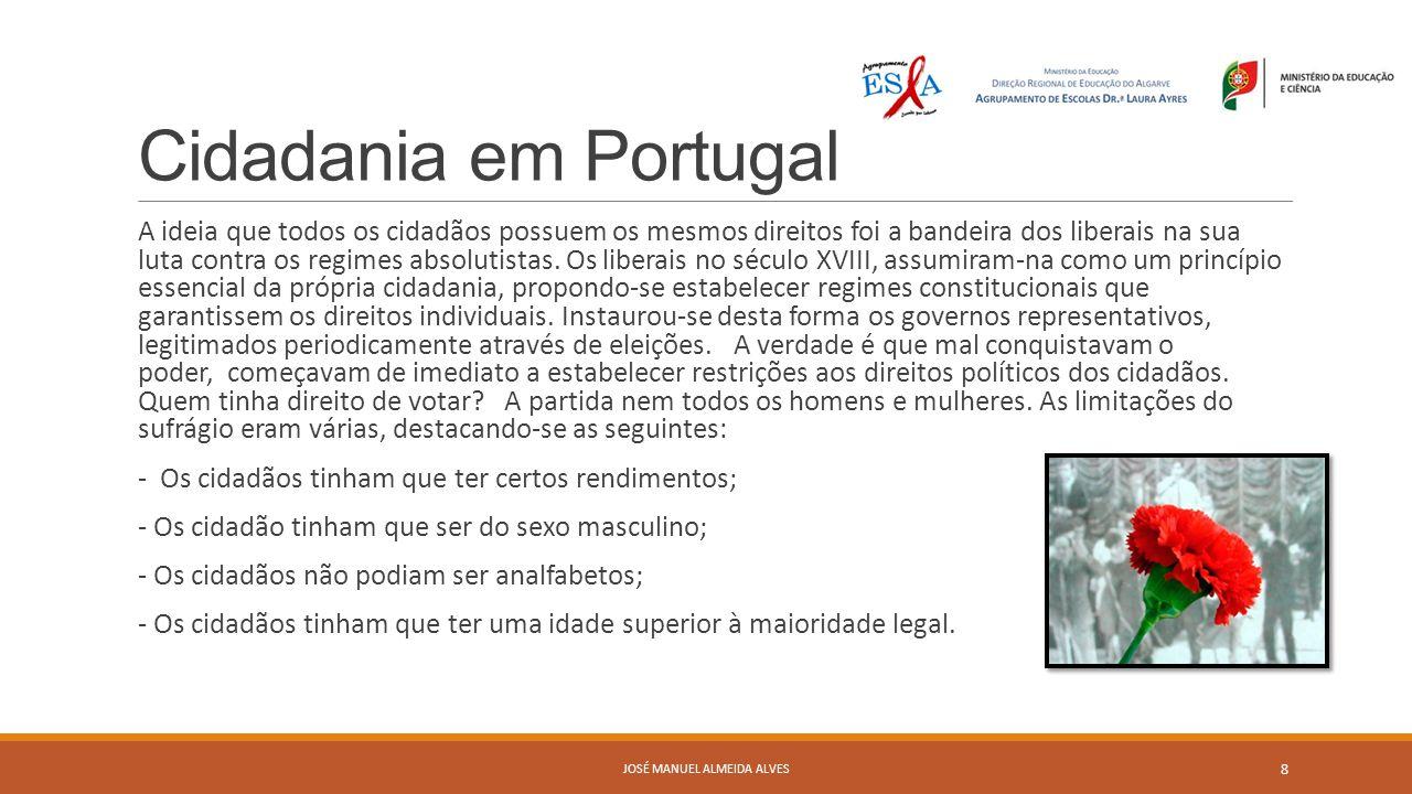 Cidadania e Democracia em Portugal Com a constante instabilidade durante os primeiros anos da IIIª Republica e uma possível guerra civil, os cidadãos estavam descontentes e ouvia-se gritos na rua repetidamente a dizer : Viva Salazar; Queremos a nossa miséria Foi então um momento insólito vindo de um grupo democrata naquela altura.