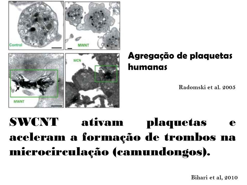 Bihari et al, 2010 SWCNT ativam plaquetas e aceleram a formação de trombos na microcirculação (camundongos). Agregação de plaquetas humanas Radomski e
