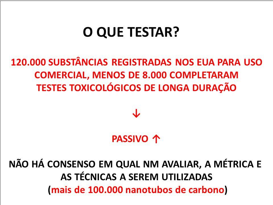 120.000 SUBSTÂNCIAS REGISTRADAS NOS EUA PARA USO COMERCIAL, MENOS DE 8.000 COMPLETARAM TESTES TOXICOLÓGICOS DE LONGA DURAÇÃO PASSIVO NÃO HÁ CONSENSO EM QUAL NM AVALIAR, A MÉTRICA E AS TÉCNICAS A SEREM UTILIZADAS (mais de 100.000 nanotubos de carbono) O QUE TESTAR?