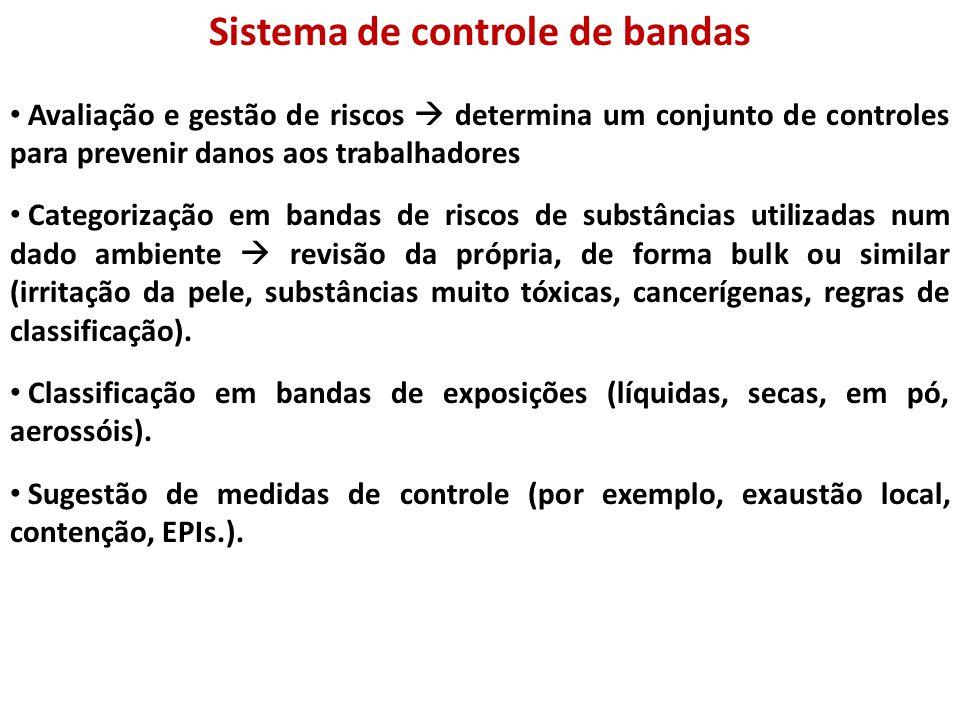 Sistema de controle de bandas Avaliação e gestão de riscos determina um conjunto de controles para prevenir danos aos trabalhadores Categorização em b