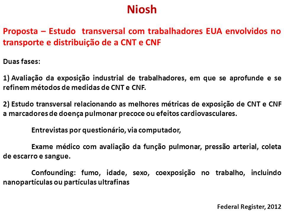 Niosh Proposta – Estudo transversal com trabalhadores EUA envolvidos no transporte e distribuição de a CNT e CNF Duas fases: 1) Avaliação da exposição industrial de trabalhadores, em que se aprofunde e se refinem métodos de medidas de CNT e CNF.