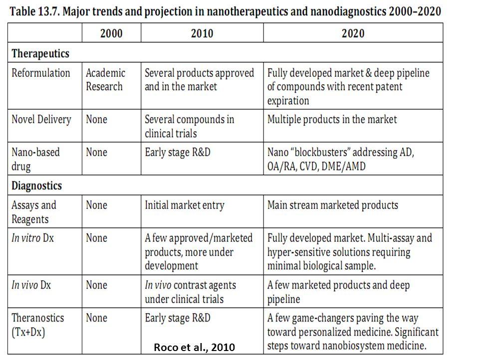Muller et al. 2008