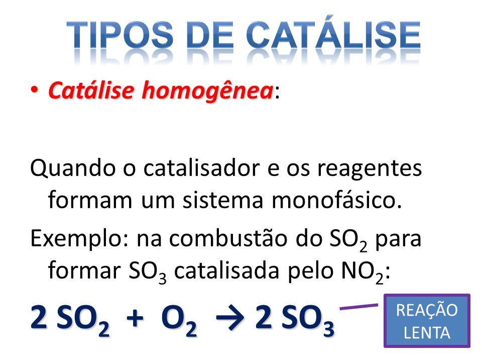 Catálise homogênea: Quando o catalisador e os reagentes formam um sistema monofásico. Exemplo: na combustão do SO 2 para formar SO 3 catalisada pelo N