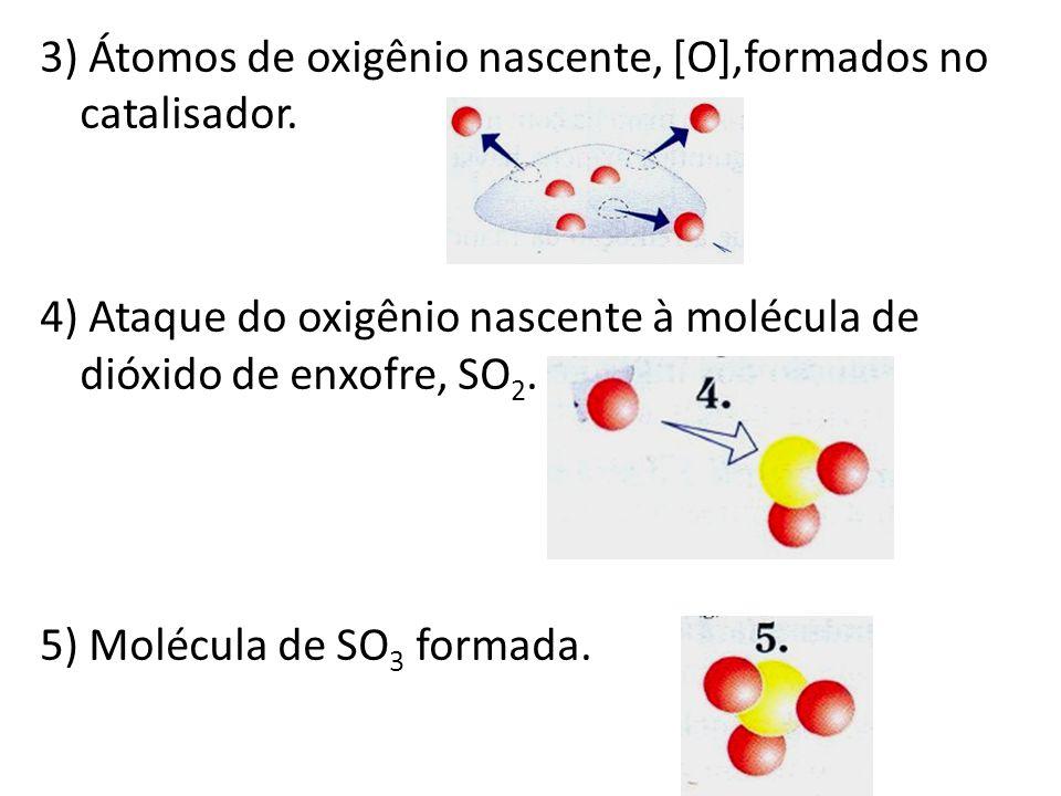 3) Átomos de oxigênio nascente, [O],formados no catalisador. 4) Ataque do oxigênio nascente à molécula de dióxido de enxofre, SO 2. 5) Molécula de SO