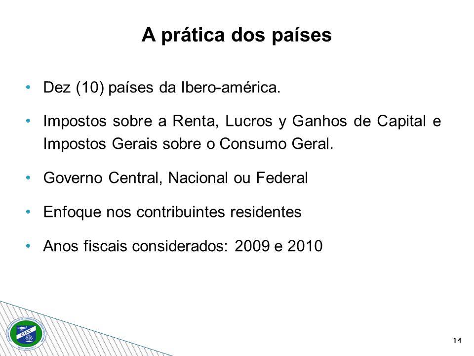 14 Dez (10) países da Ibero-américa. Impostos sobre a Renta, Lucros y Ganhos de Capital e Impostos Gerais sobre o Consumo Geral. Governo Central, Naci