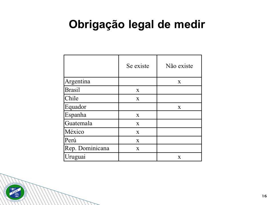 Obrigação legal de medir 16