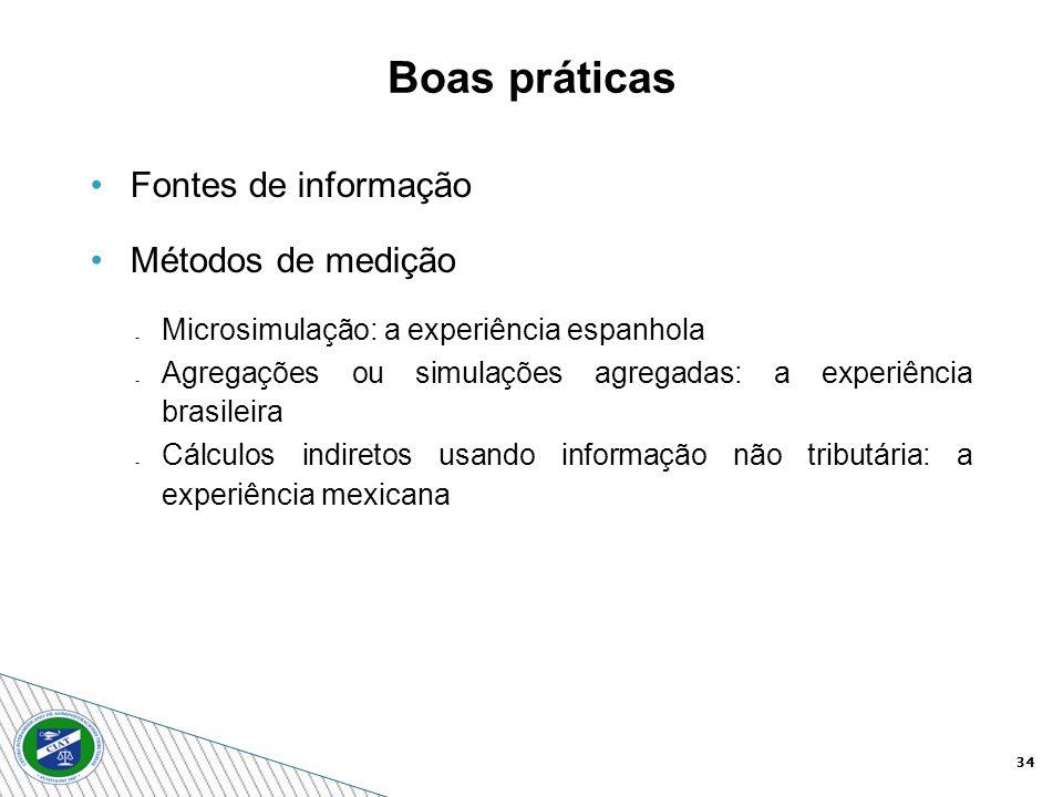 34 Fontes de informação Métodos de medição Microsimulação: a experiência espanhola Agregações ou simulações agregadas: a experiência brasileira Cálcul