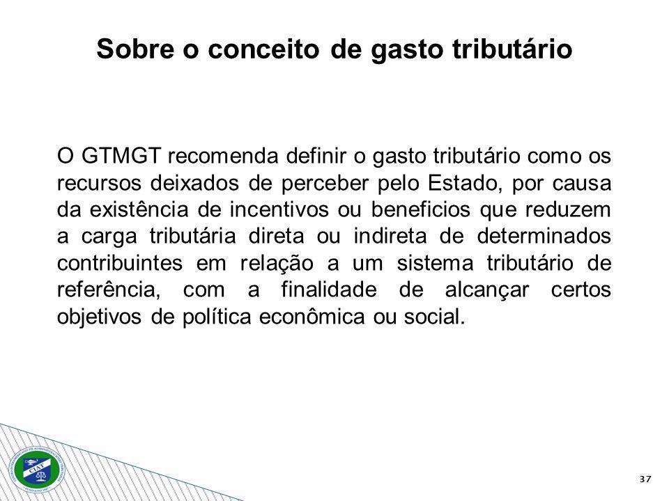 37 O GTMGT recomenda definir o gasto tributário como os recursos deixados de perceber pelo Estado, por causa da existência de incentivos ou beneficios