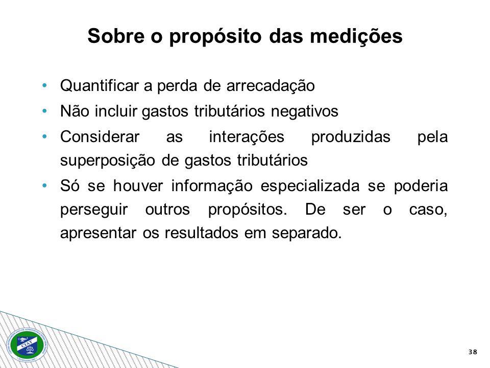 38 Sobre o propósito das medições Quantificar a perda de arrecadação Não incluir gastos tributários negativos Considerar as interações produzidas pela