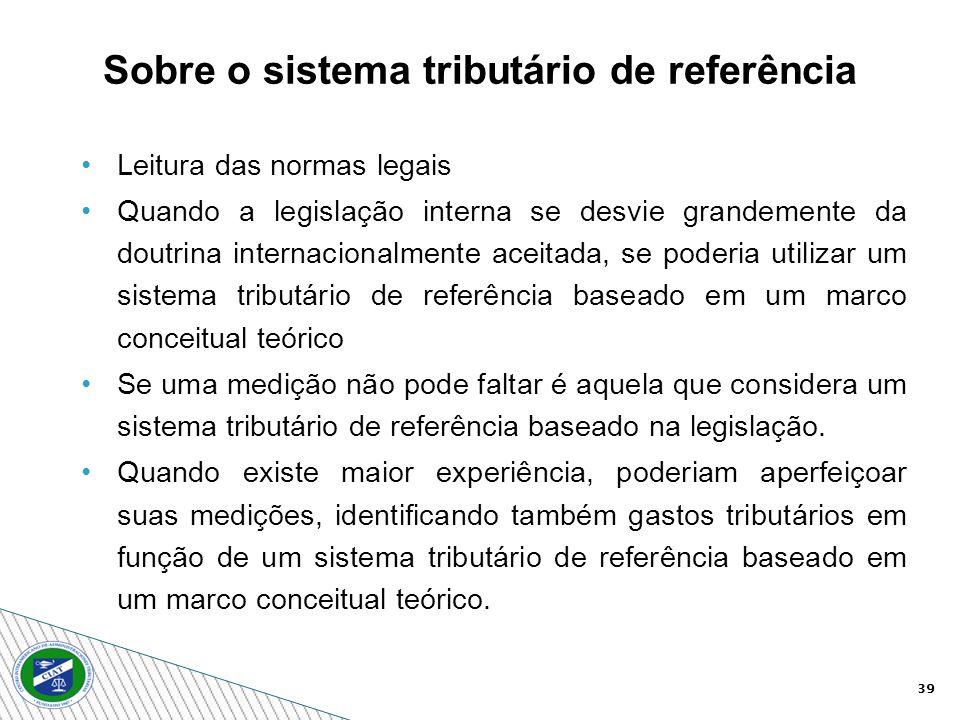 39 Sobre o sistema tributário de referência Leitura das normas legais Quando a legislação interna se desvie grandemente da doutrina internacionalmente