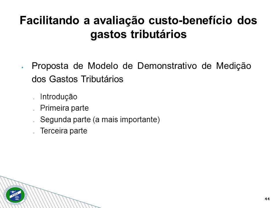 44 Proposta de Modelo de Demonstrativo de Medição dos Gastos Tributários Introdução Primeira parte Segunda parte (a mais importante) Terceira parte Facilitando a avaliação custo-benefício dos gastos tributários