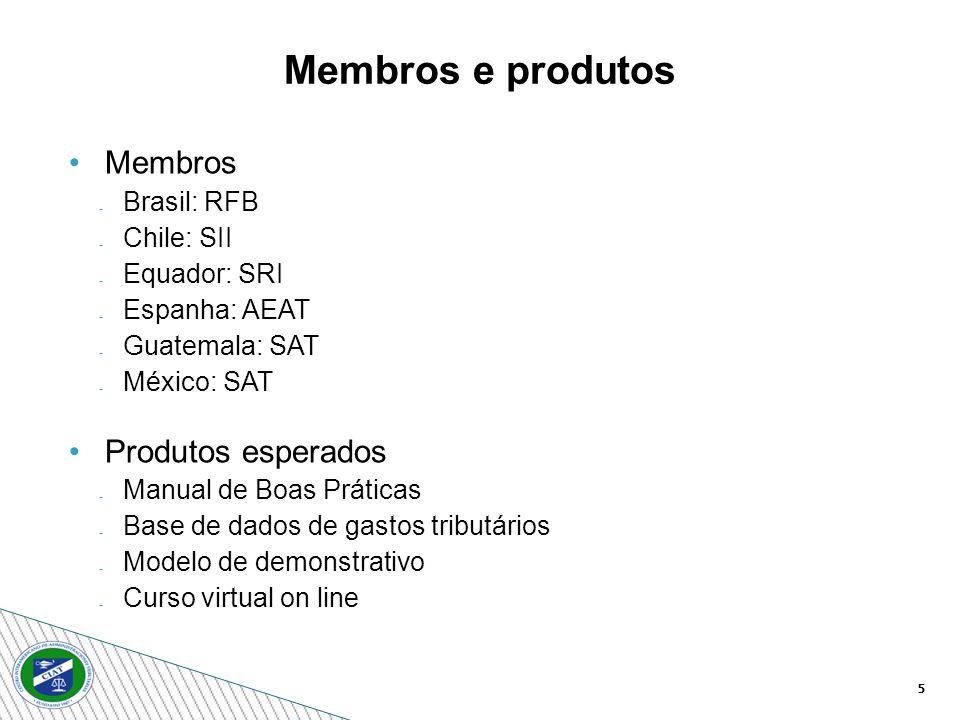5 Membros Brasil: RFB Chile: SII Equador: SRI Espanha: AEAT Guatemala: SAT México: SAT Produtos esperados Manual de Boas Práticas Base de dados de gastos tributários Modelo de demonstrativo Curso virtual on line Membros e produtos
