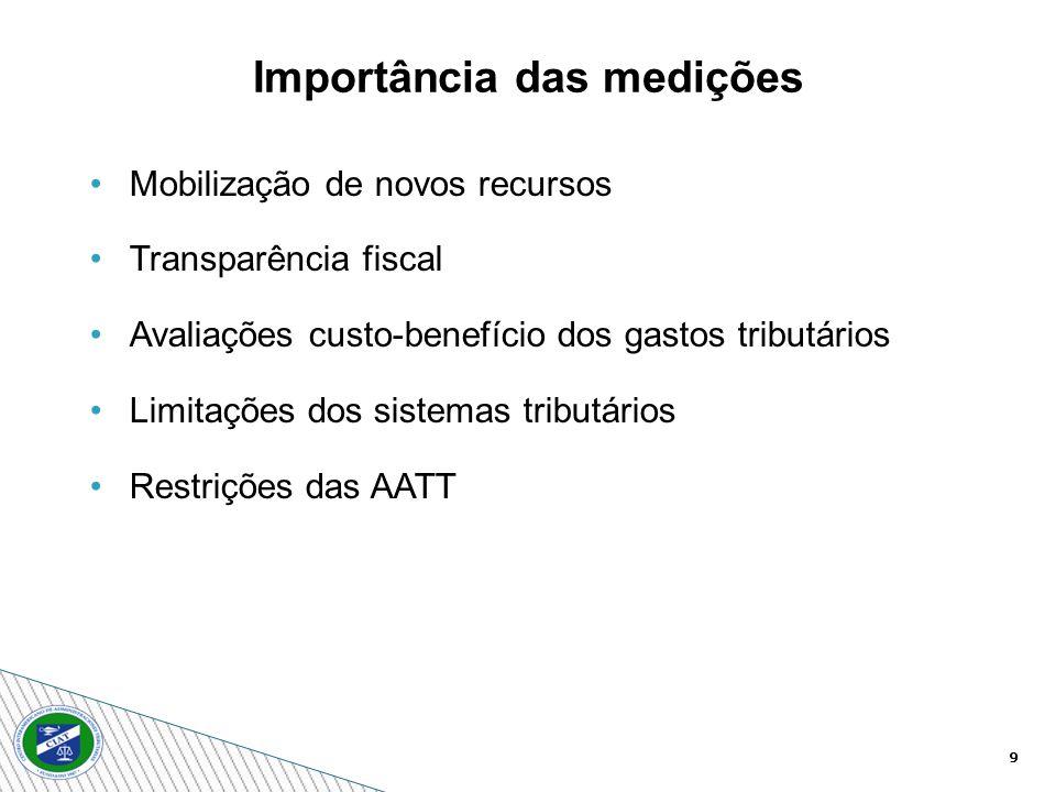 9 Mobilização de novos recursos Transparência fiscal Avaliações custo-benefício dos gastos tributários Limitações dos sistemas tributários Restrições das AATT Importância das medições