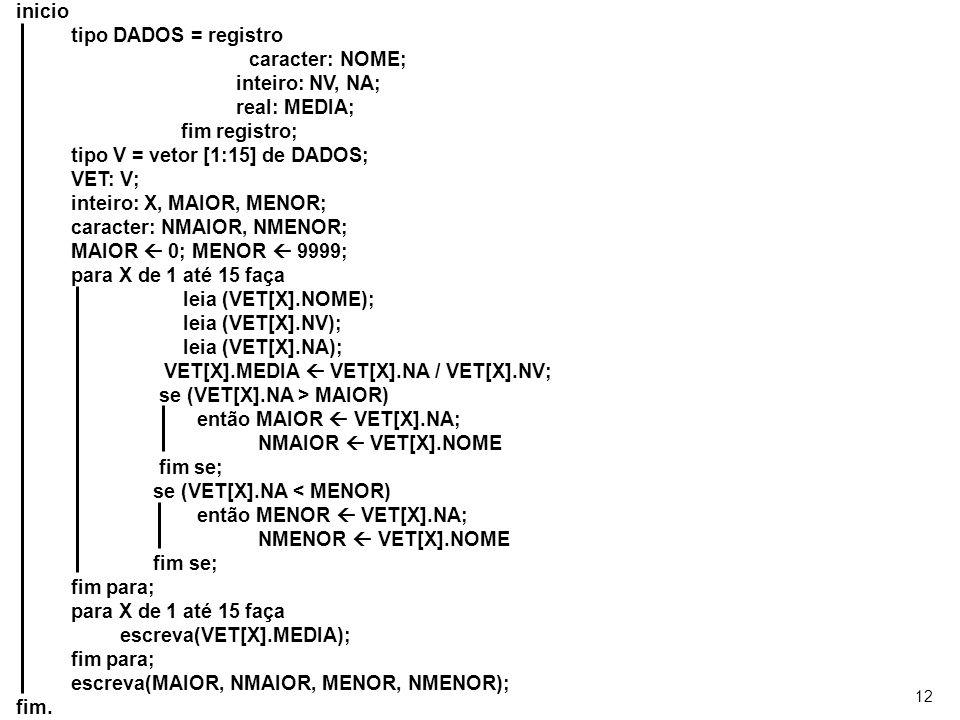 12 inicio tipo DADOS = registro caracter: NOME; inteiro: NV, NA; real: MEDIA; fim registro; tipo V = vetor [1:15] de DADOS; VET: V; inteiro: X, MAIOR,