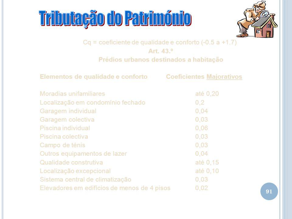 91 Cq = coeficiente de qualidade e conforto (-0.5 a +1.7) Art. 43.º Prédios urbanos destinados a habitação Elementos de qualidade e conforto Coeficien