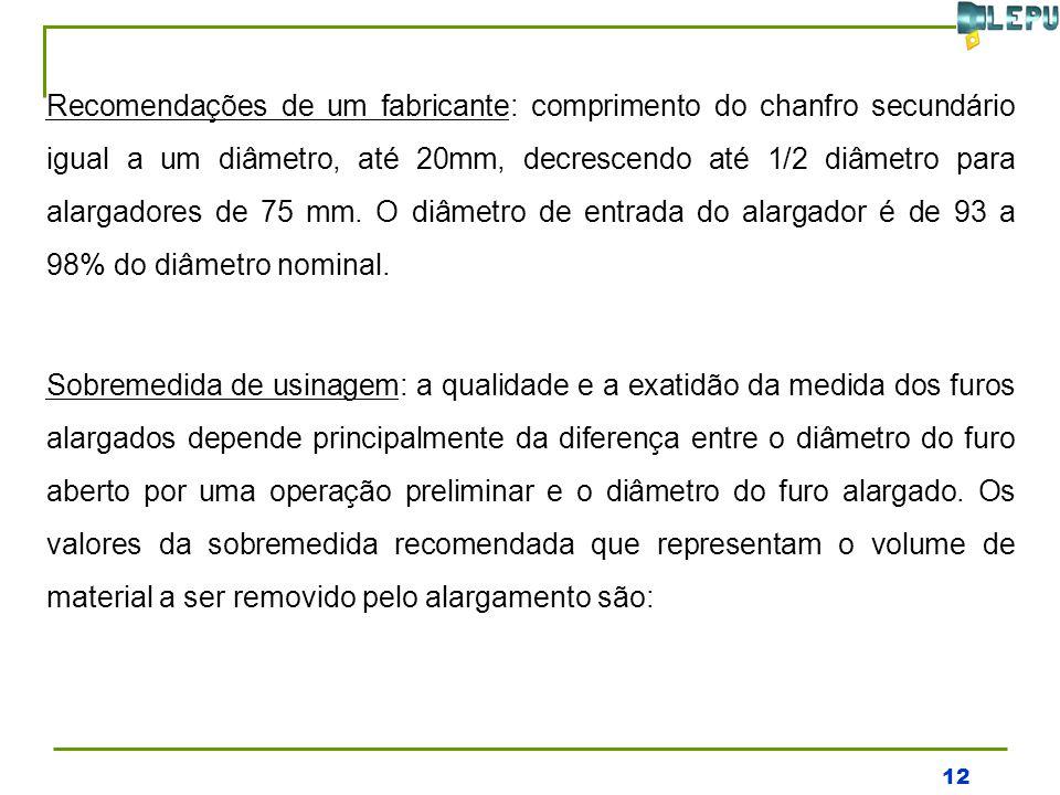 12 Recomendações de um fabricante: comprimento do chanfro secundário igual a um diâmetro, até 20mm, decrescendo até 1/2 diâmetro para alargadores de 75 mm.