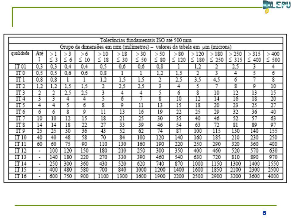 16 Alargadores ajustáveis: são constituídos de lâminas de aço rápido montadas em ranhuras de profundidade variável, permitindo variar o diâmetro a ser alargado dentro de uma faixa de valores.