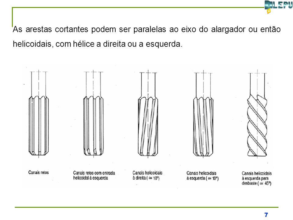 7 As arestas cortantes podem ser paralelas ao eixo do alargador ou então helicoidais, com hélice a direita ou a esquerda.