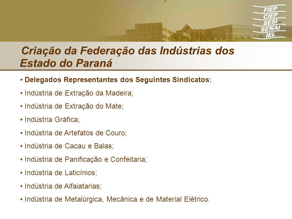 Criação da Federação das Indústrias dos Estado do Paraná Delegados Representantes dos Seguintes Sindicatos: Indústria de Extração da Madeira; Indústri