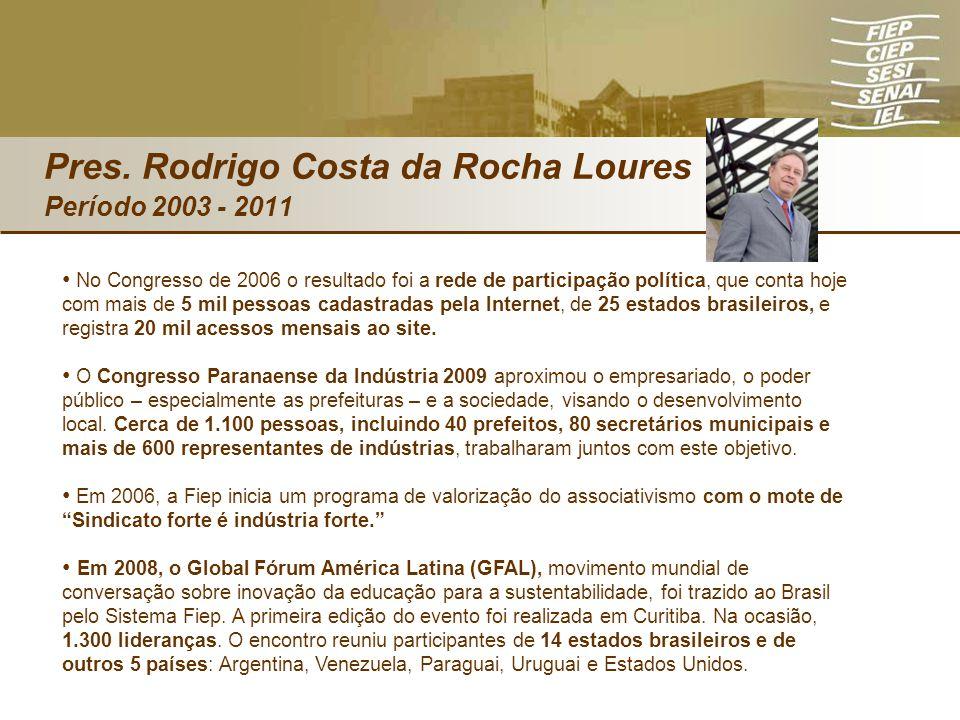 Pres. Rodrigo Costa da Rocha Loures Período 2003 - 2011 No Congresso de 2006 o resultado foi a rede de participação política, que conta hoje com mais