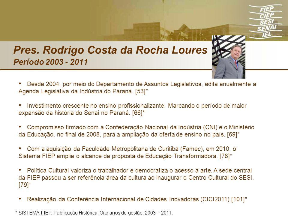 Pres. Rodrigo Costa da Rocha Loures Período 2003 - 2011 Desde 2004, por meio do Departamento de Assuntos Legislativos, edita anualmente a Agenda Legis