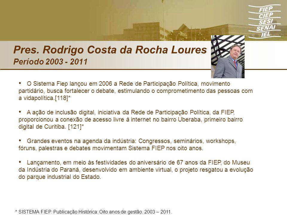 Pres. Rodrigo Costa da Rocha Loures Período 2003 - 2011 O Sistema Fiep lançou em 2006 a Rede de Participação Política, movimento partidário, busca for