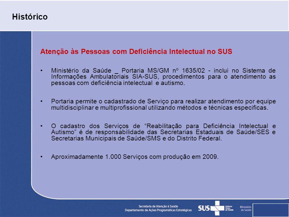 Histórico Atenção às Pessoas com Deficiência Intelectual no SUS Ministério da Saúde _ Portaria MS/GM nº 1635/02 - inclui no Sistema de Informações Amb