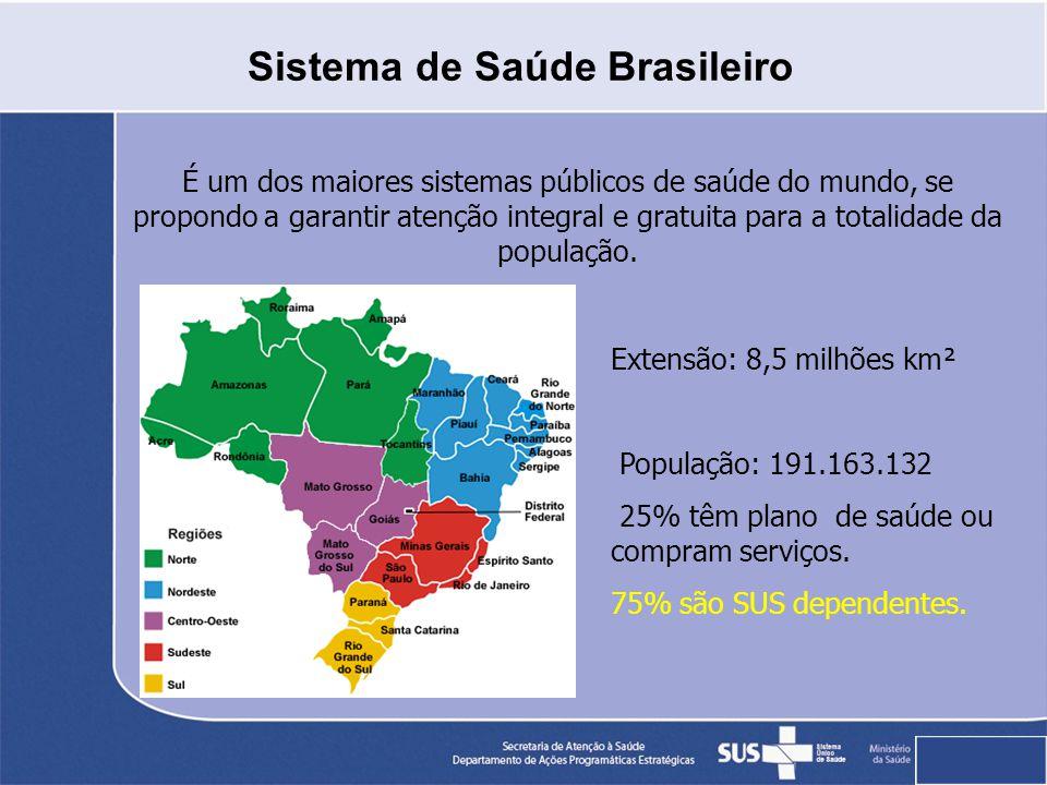 Sistema de Saúde Brasileiro É um dos maiores sistemas públicos de saúde do mundo, se propondo a garantir atenção integral e gratuita para a totalidade