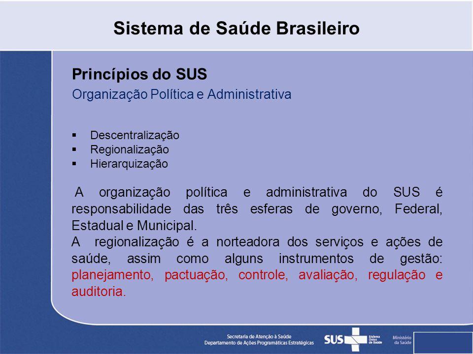 Princípios do SUS Organização Política e Administrativa Descentralização Regionalização Hierarquização A organização política e administrativa do SUS é responsabilidade das três esferas de governo, Federal, Estadual e Municipal.