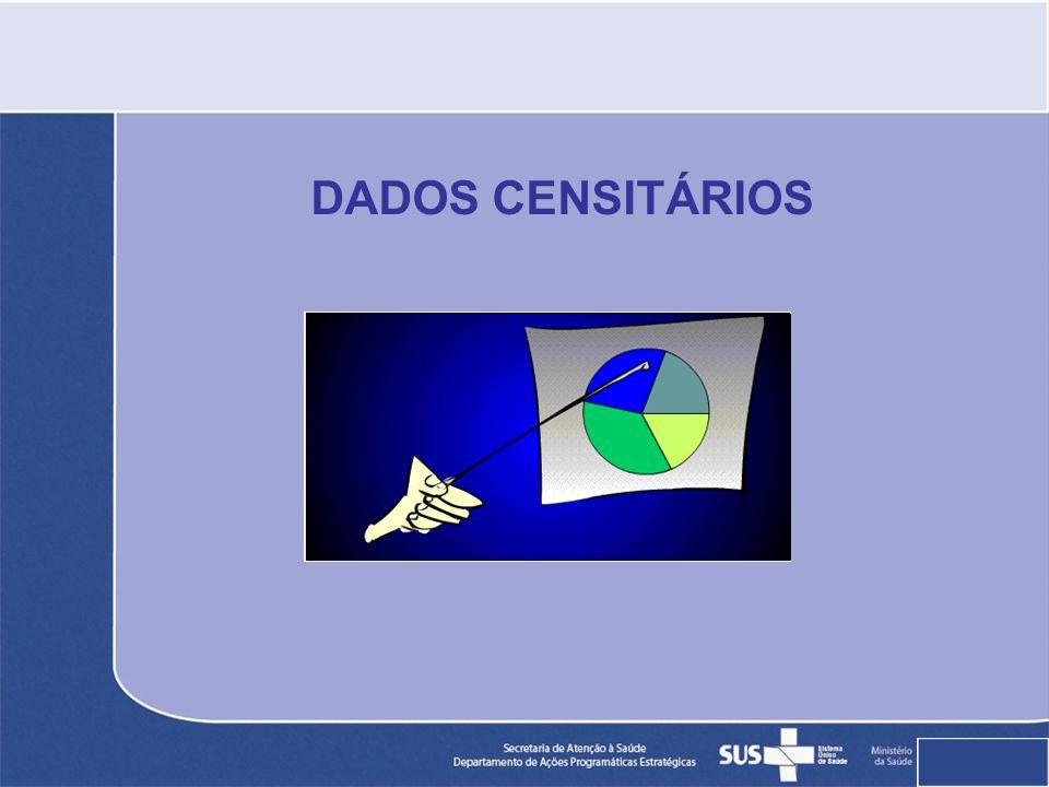 DADOS CENSITÁRIOS
