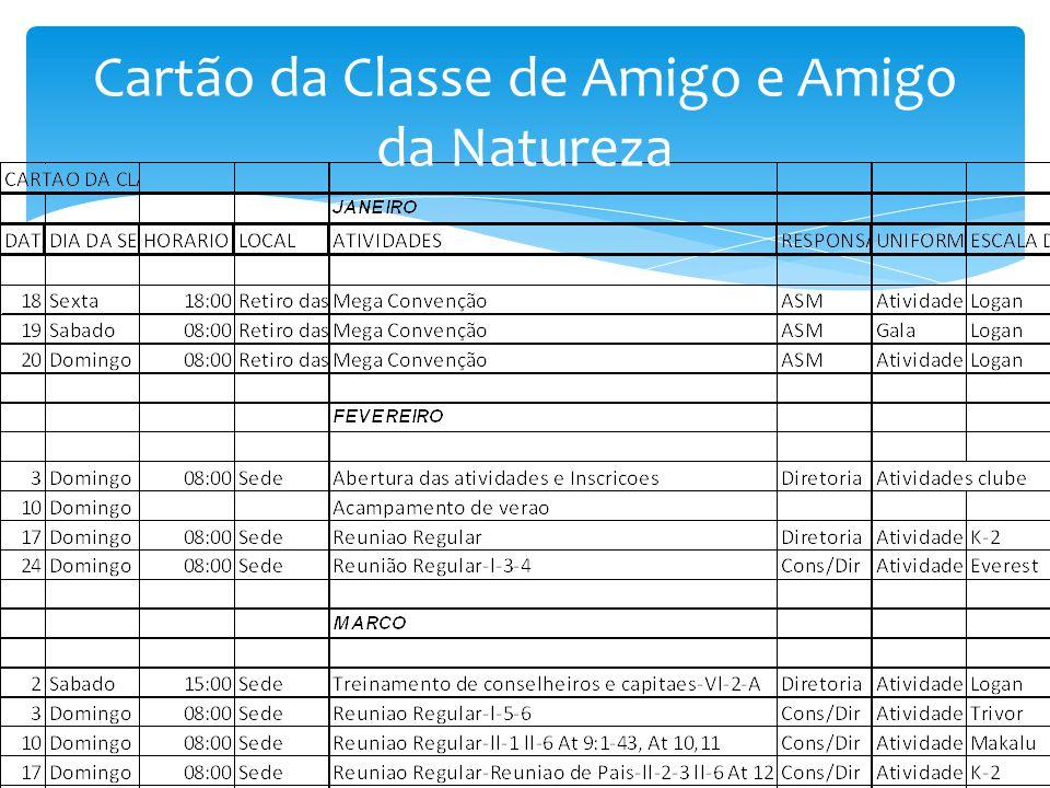 PLANEJAMENTO 2013 CARTAO DA CLASSE DE AMIGO REGULAR E AVANCADA JANEIRO DATA DIA DA SEMAN A HORA RIOLOCALATIVIDADES RESPONS AVELUNIFORME ESCALA DE UNID