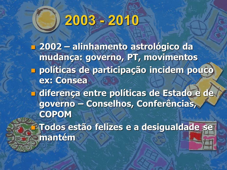2003 - 2010 n 2002 – alinhamento astrológico da mudança: governo, PT, movimentos n políticas de participação incidem pouco ex: Consea n diferença entr